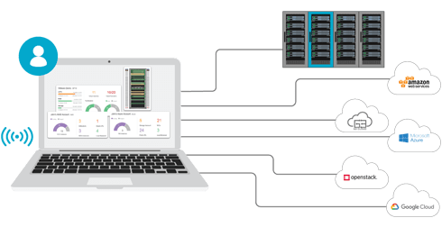 unified-management
