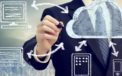 Eliminate IT And Business Management Hassles With The Right Cloud Strategy!